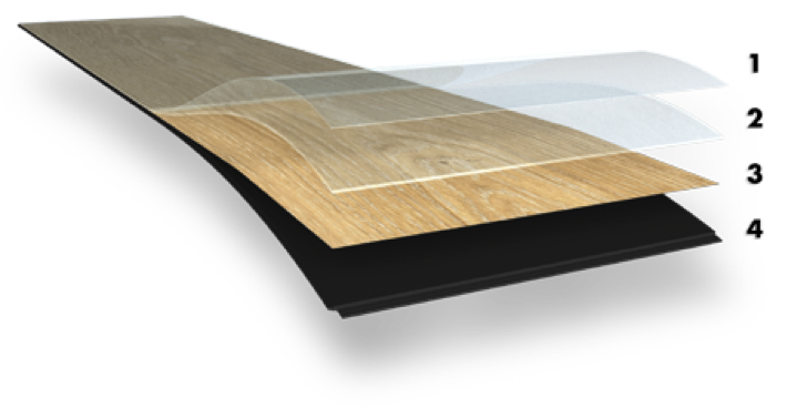 Construction of Luxury Vinyl Flooring